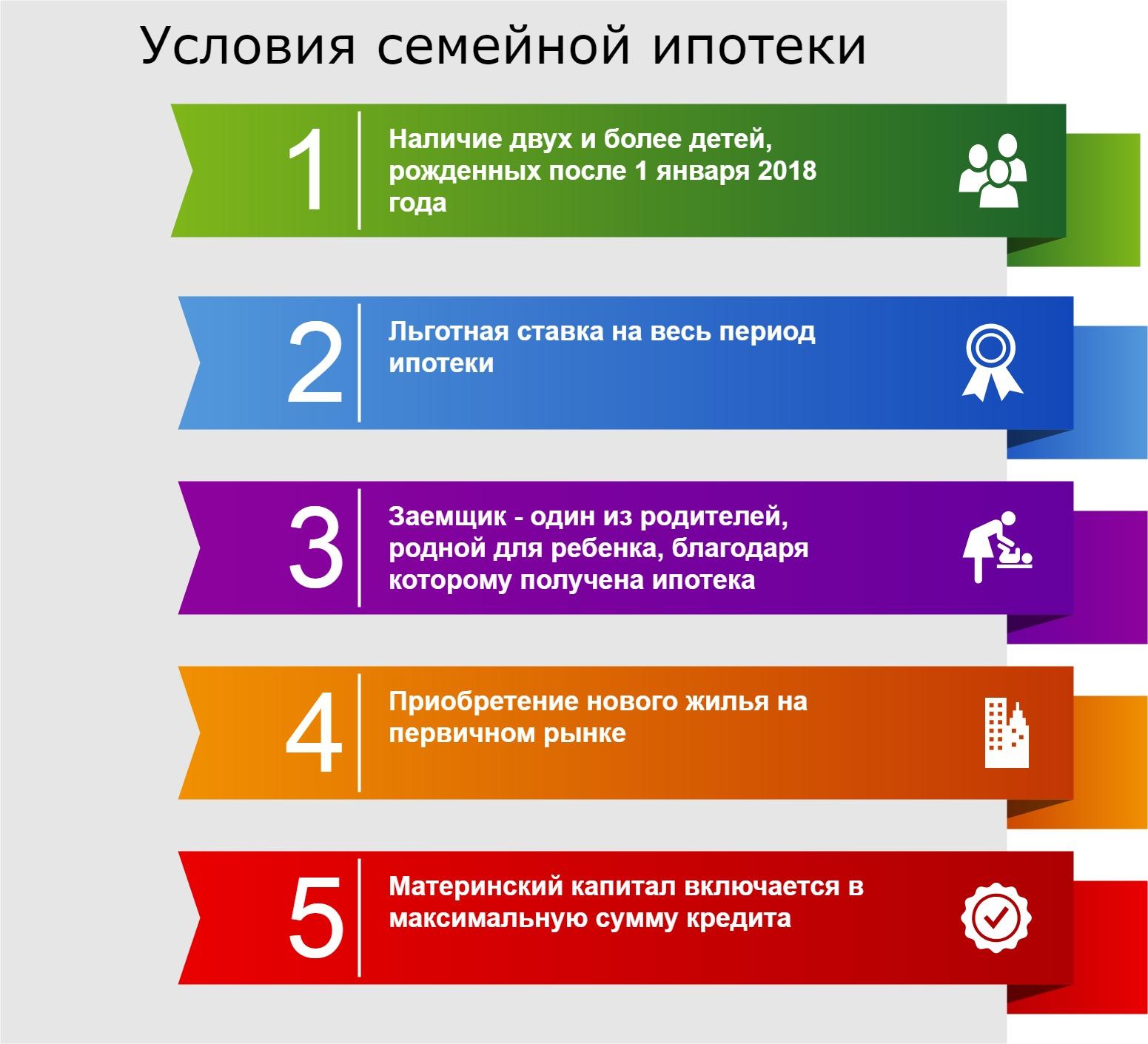 Классификация работодателей по российскому законодательству