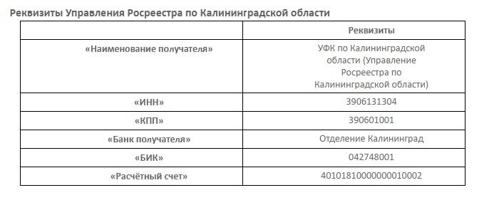 Данные для оплаты выписок из реестра недвижимости, Калининградская область