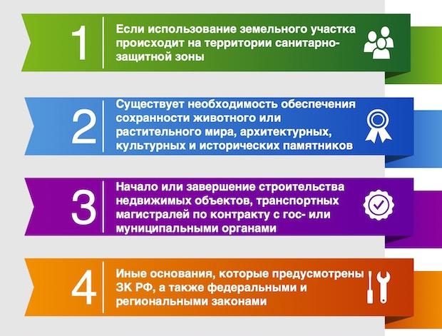 Стать 56 ЗК РФ: ограничение прав на земельный участок