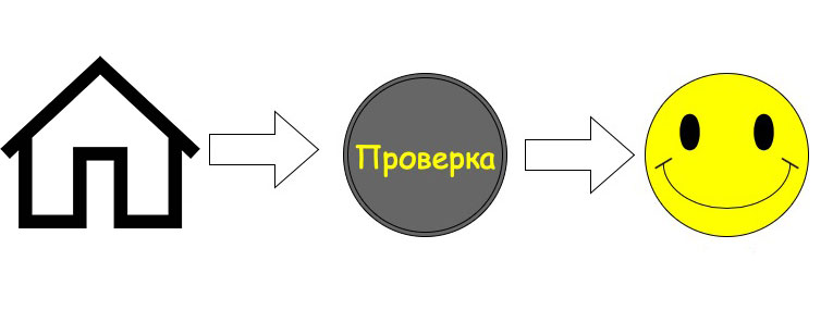 Проверенные застройщики: как их найти и определить