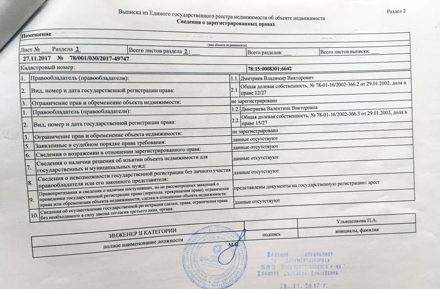 Регистрация юридического лица через мфц