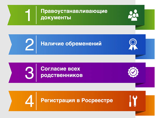 Можно ли купить квартиру в России без гражданства